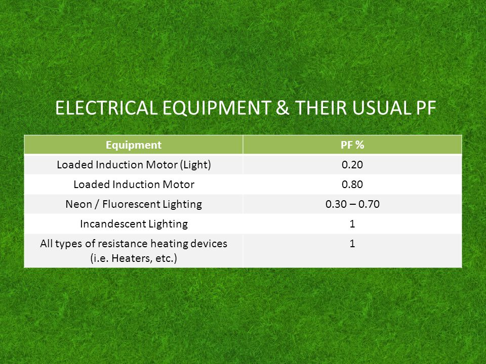 ELECTRICAL EQUIPMENT & THEIR USUAL PF