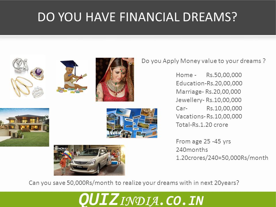 QUIZINDIA.CO.IN DO YOU HAVE FINANCIAL DREAMS