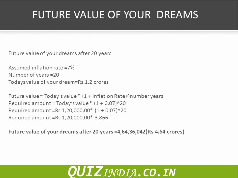 QUIZINDIA.CO.IN FUTURE VALUE OF YOUR DREAMS
