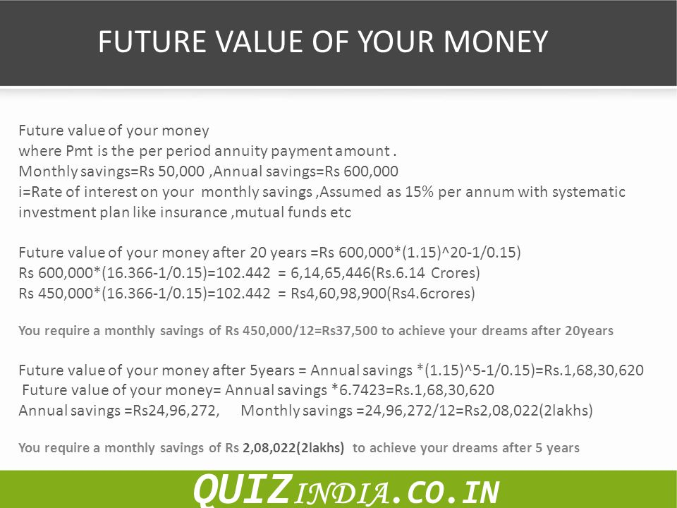QUIZINDIA.CO.IN FUTURE VALUE OF YOUR MONEY Future value of your money