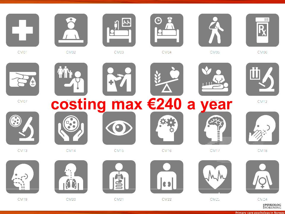costing max €240 a year