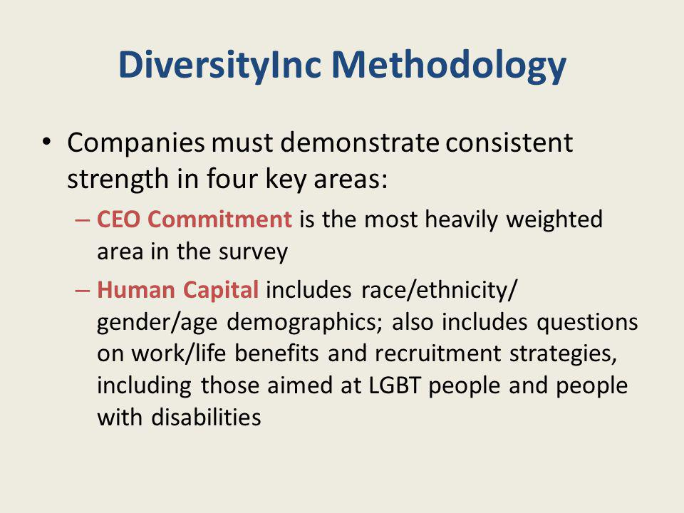 DiversityInc Methodology