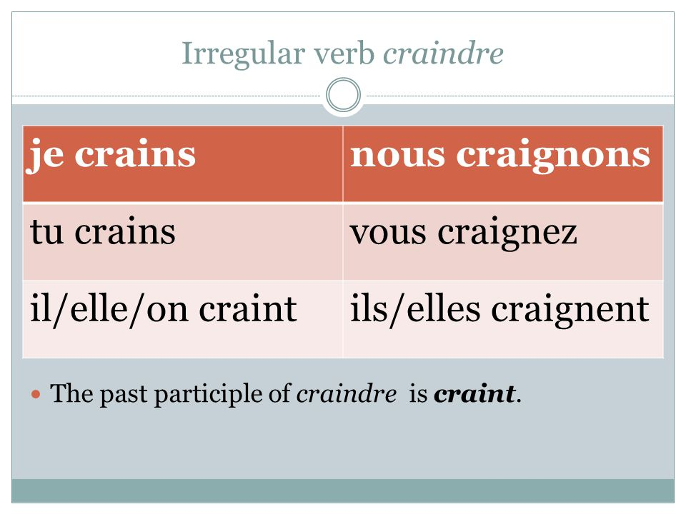 Irregular verb craindre