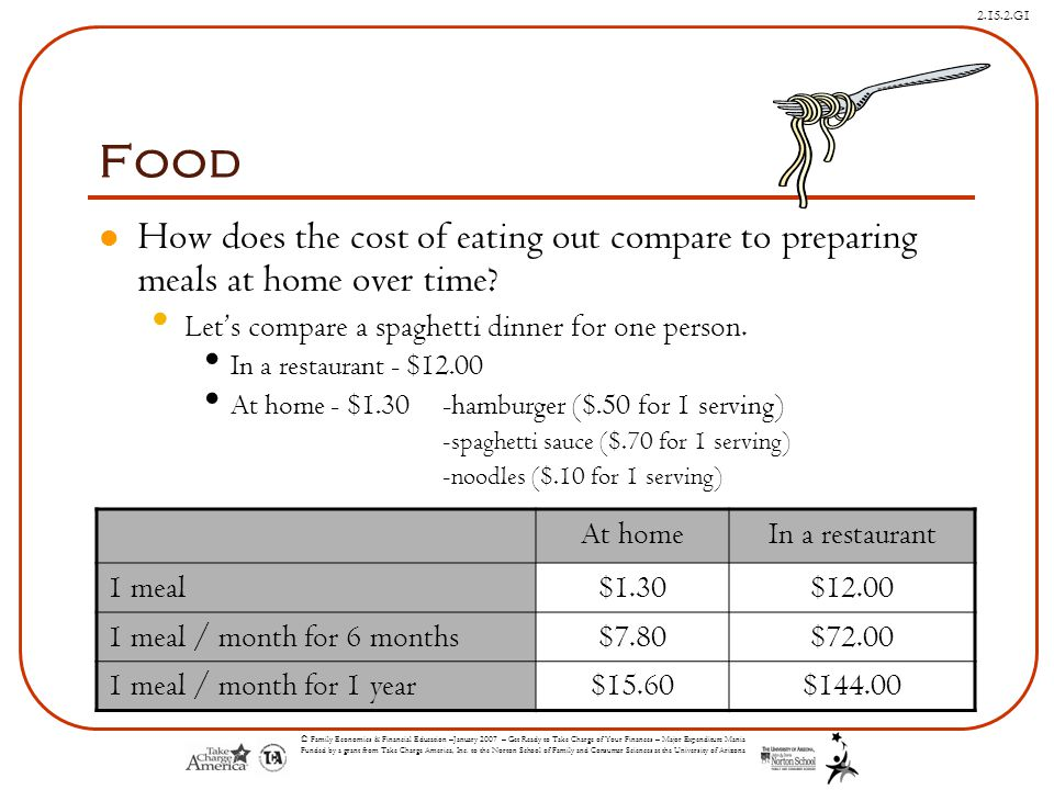 Food How does the cost of eating out compare to preparing meals at home over time Let's compare a spaghetti dinner for one person.