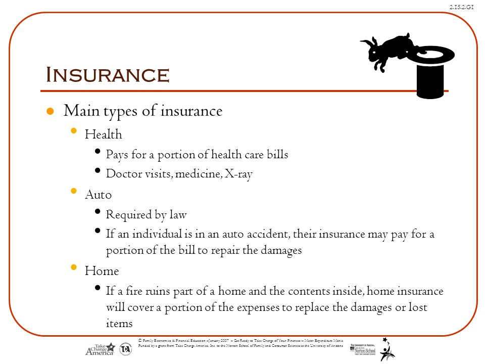 Insurance Main types of insurance Health Auto Home