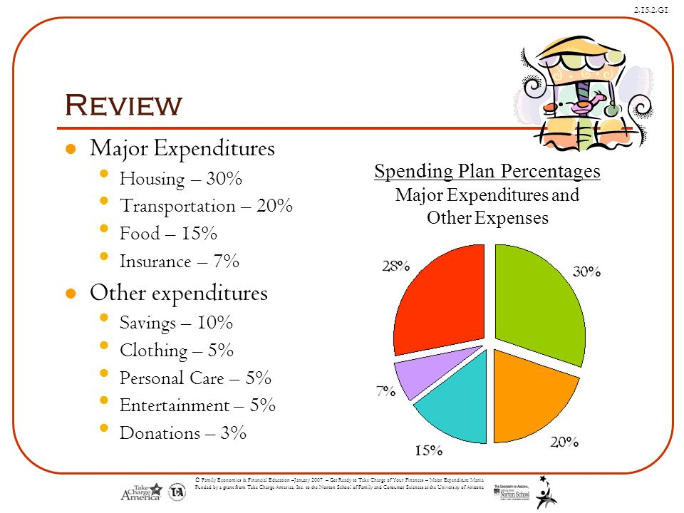 Spending Plan Percentages Major Expenditures and Other Expenses
