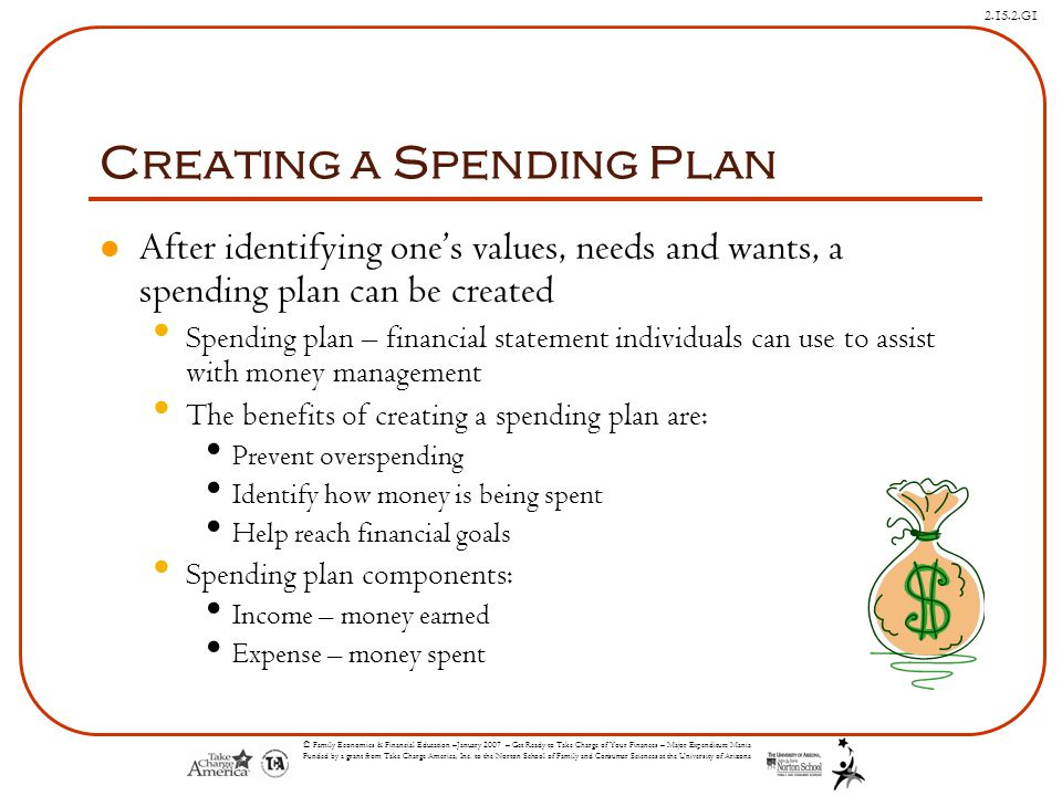 Creating a Spending Plan