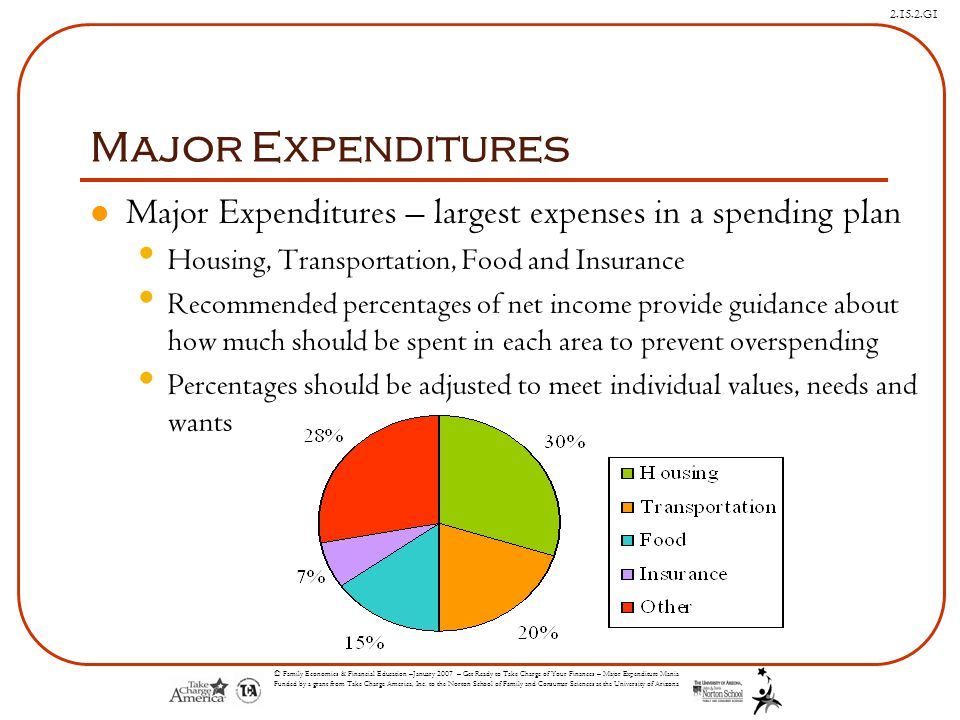 Major Expenditures Major Expenditures – largest expenses in a spending plan. Housing, Transportation, Food and Insurance.