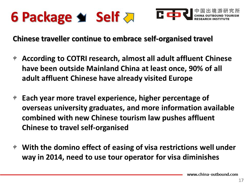 6 Package Self Chinese traveller continue to embrace self-organised travel.