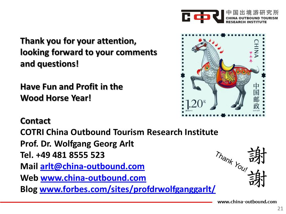 Have Fun and Profit in the Wood Horse Year! Contact