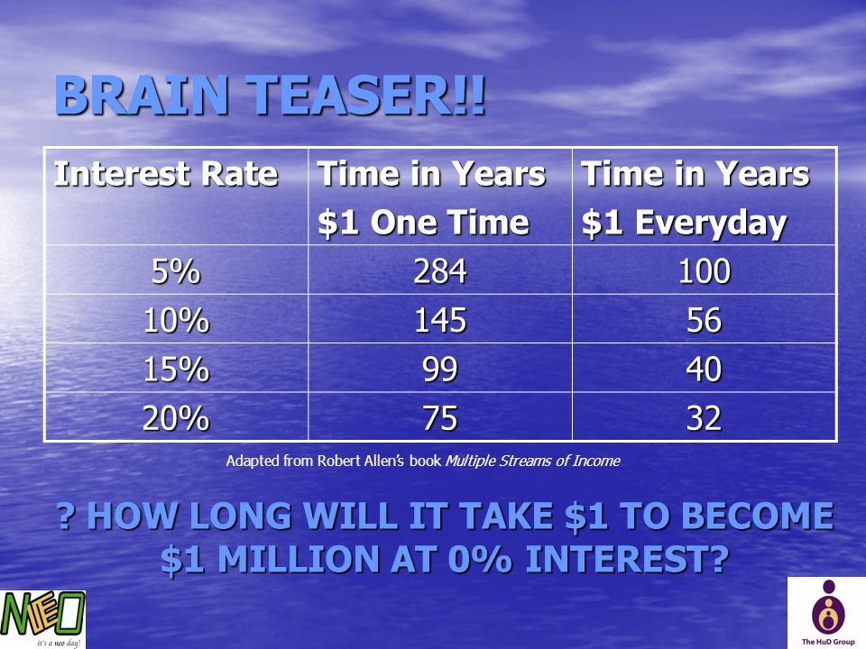 HOW LONG WILL IT TAKE $1 TO BECOME $1 MILLION AT 0% INTEREST