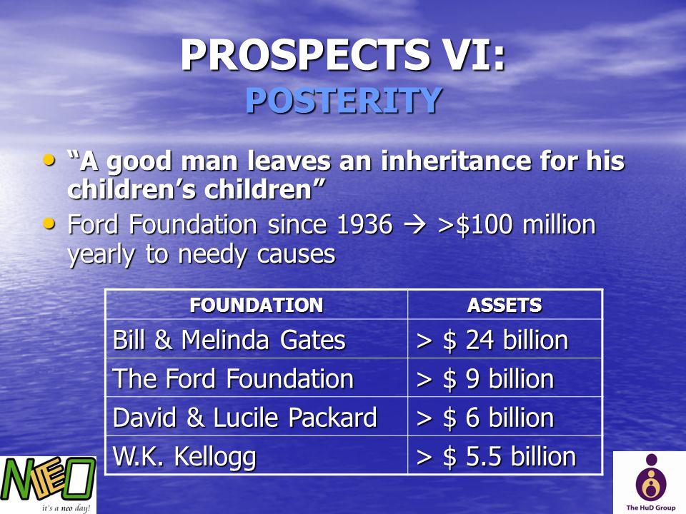 PROSPECTS VI: POSTERITY