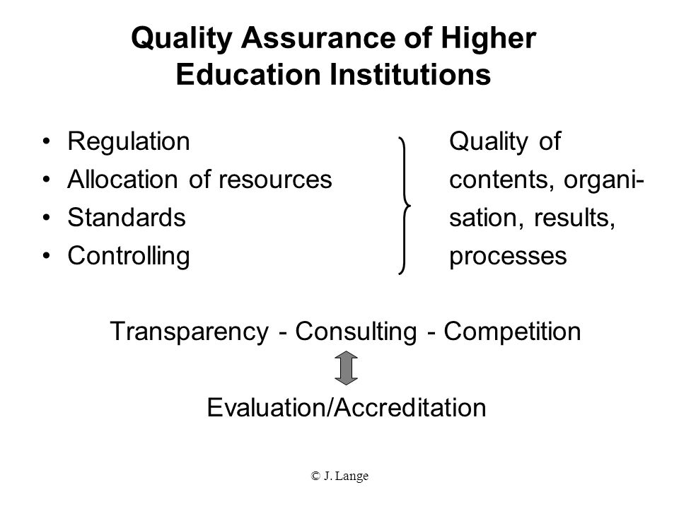 Quality Assurance of Higher Education Institutions
