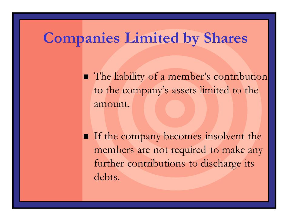 Companies Limited by Shares