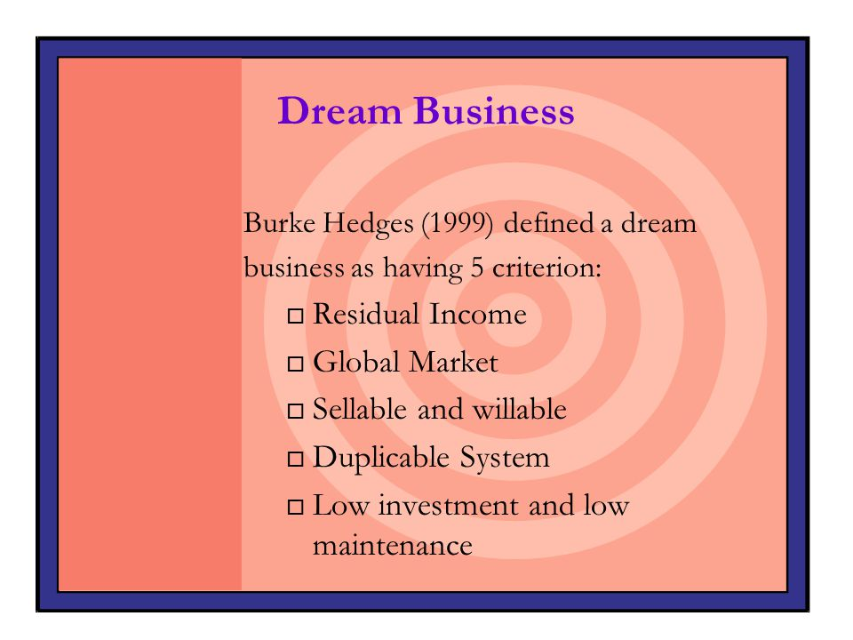 Dream Business Residual Income Global Market Sellable and willable