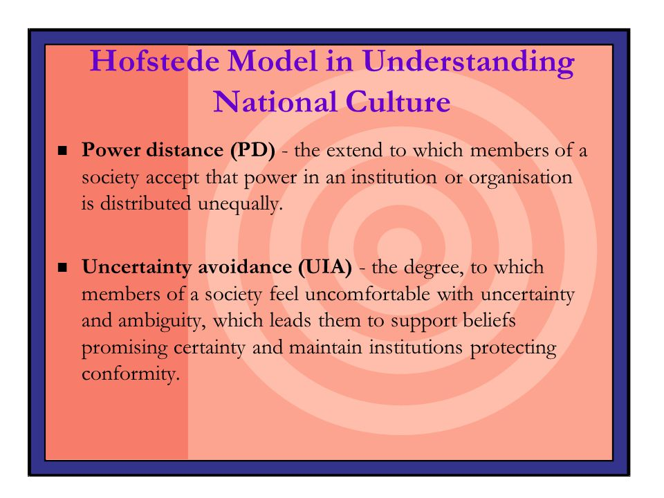 Hofstede Model in Understanding National Culture