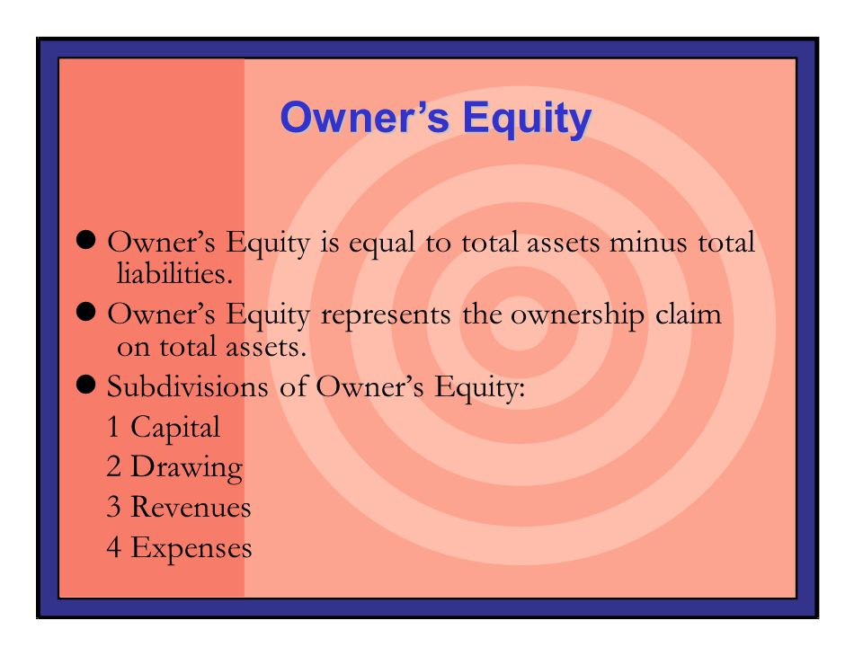 Owner's Equity Owner's Equity is equal to total assets minus total liabilities. Owner's Equity represents the ownership claim on total assets.