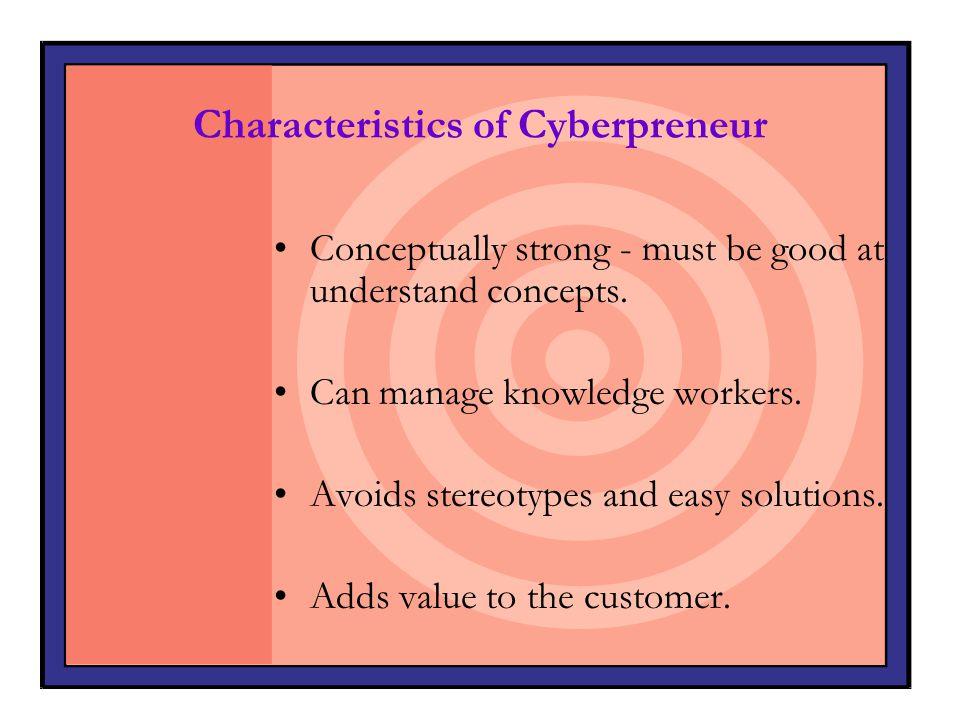Characteristics of Cyberpreneur