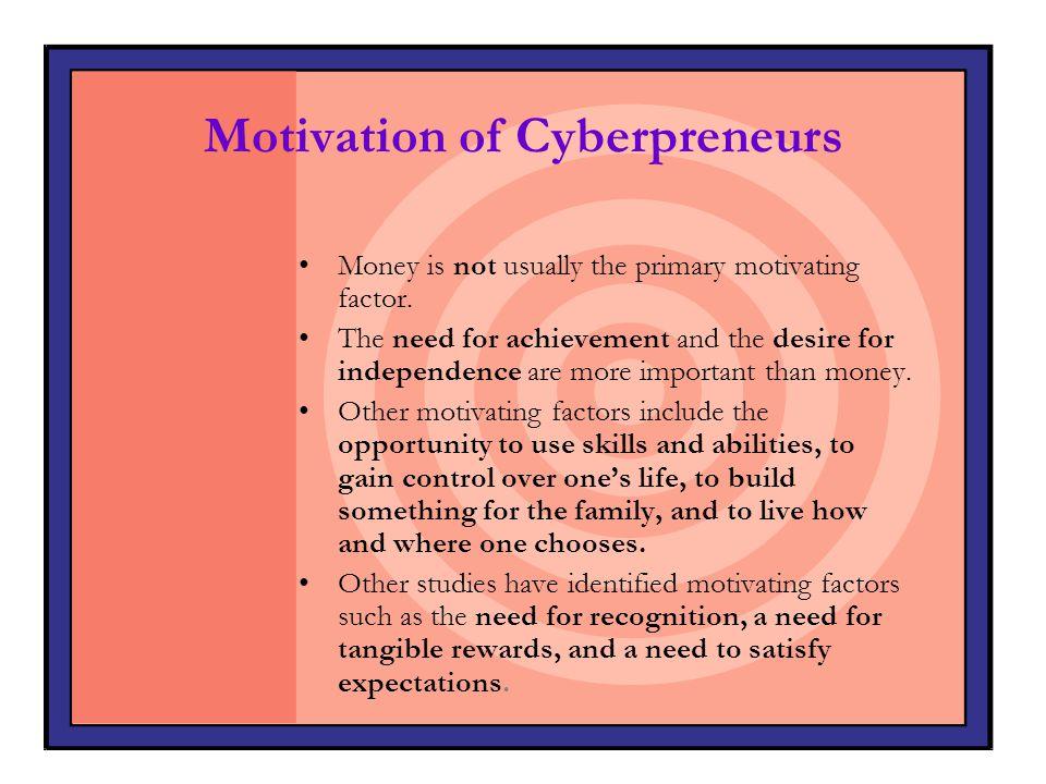 Motivation of Cyberpreneurs