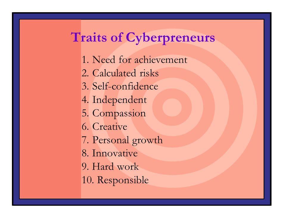 Traits of Cyberpreneurs