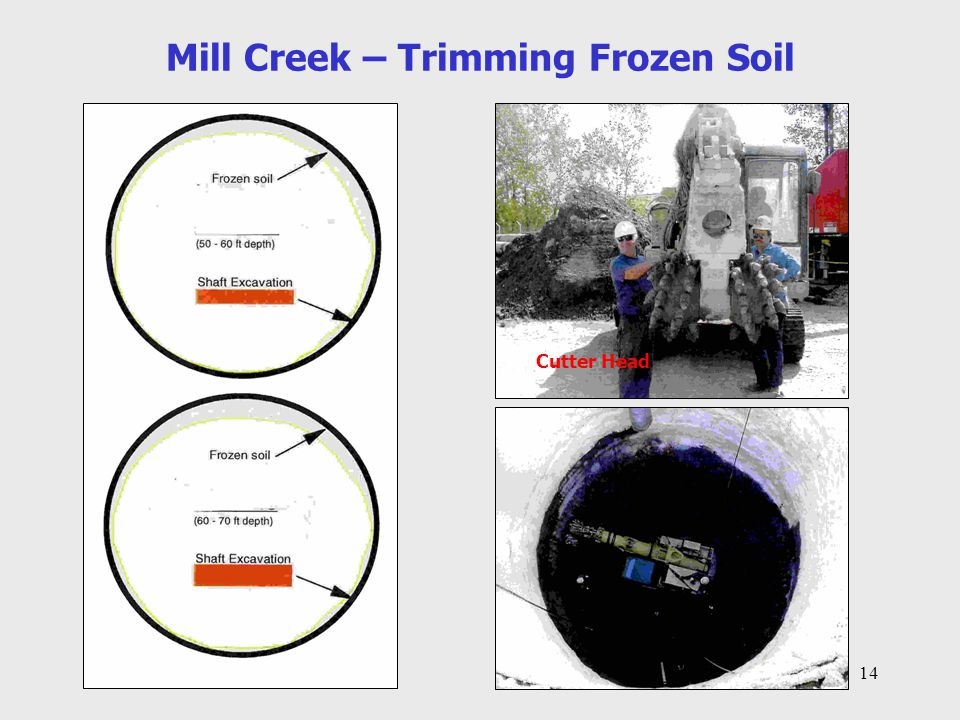 Mill Creek – Trimming Frozen Soil