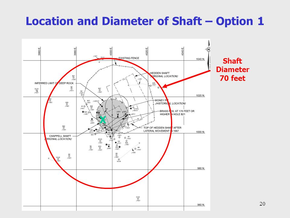 Location and Diameter of Shaft – Option 1