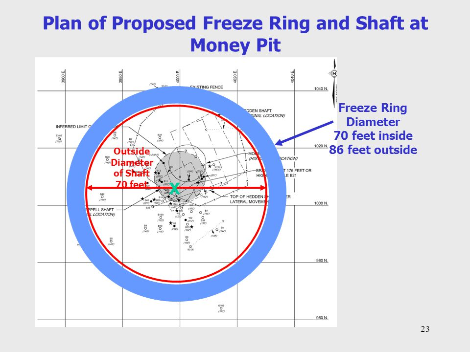 Plan of Proposed Freeze Ring and Shaft at Money Pit