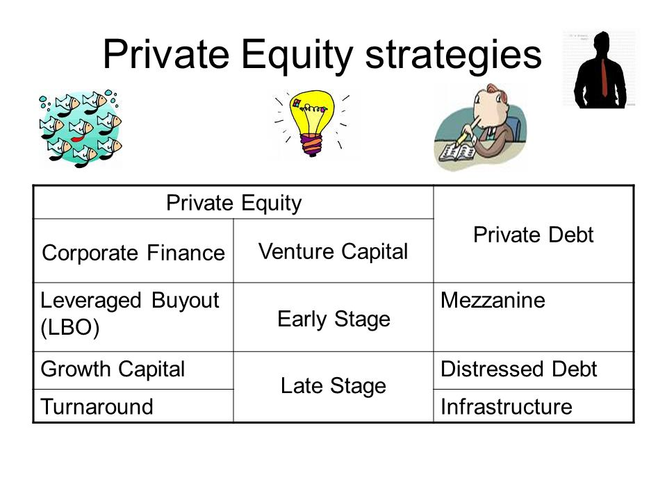 Private Equity strategies