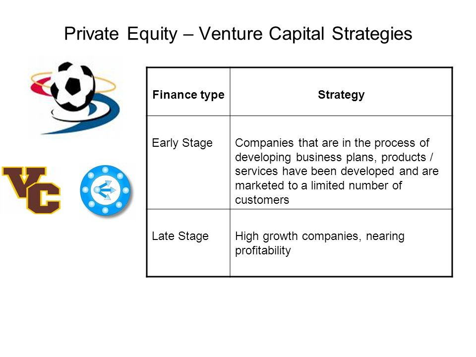 Private Equity – Venture Capital Strategies