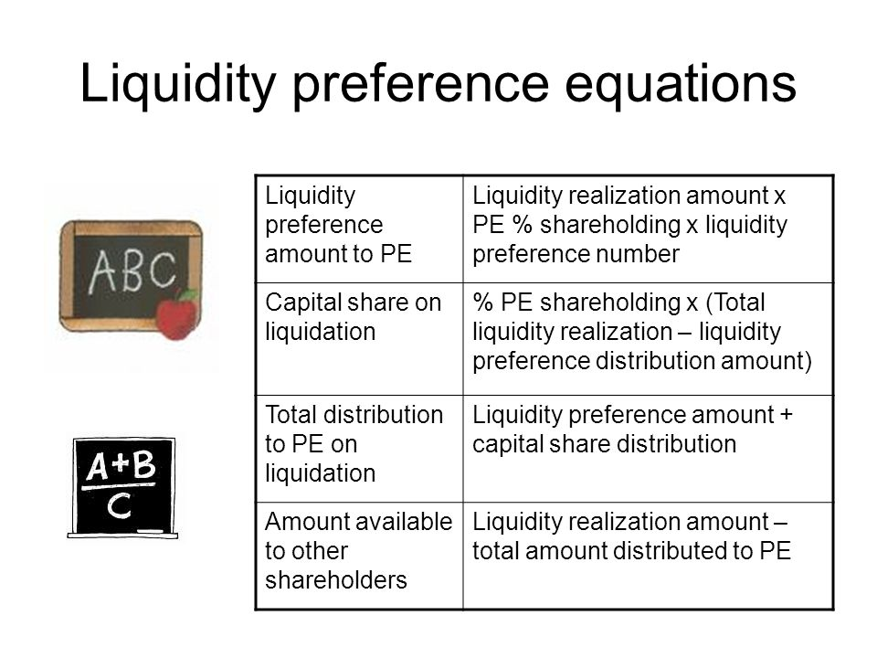 Liquidity preference equations