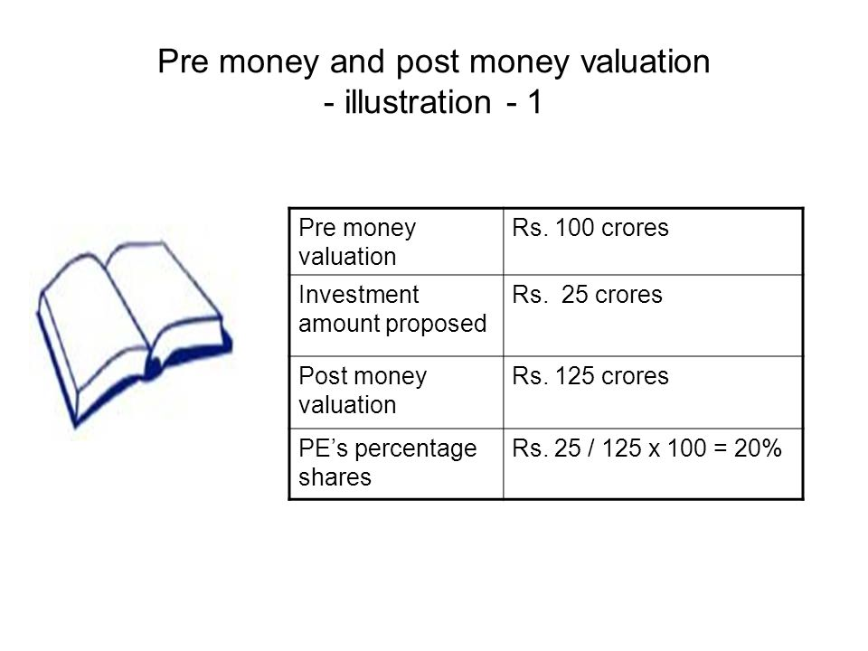 Pre money and post money valuation - illustration - 1
