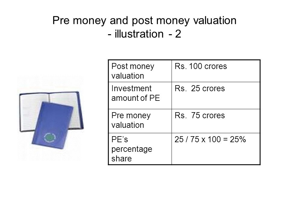 Pre money and post money valuation - illustration - 2