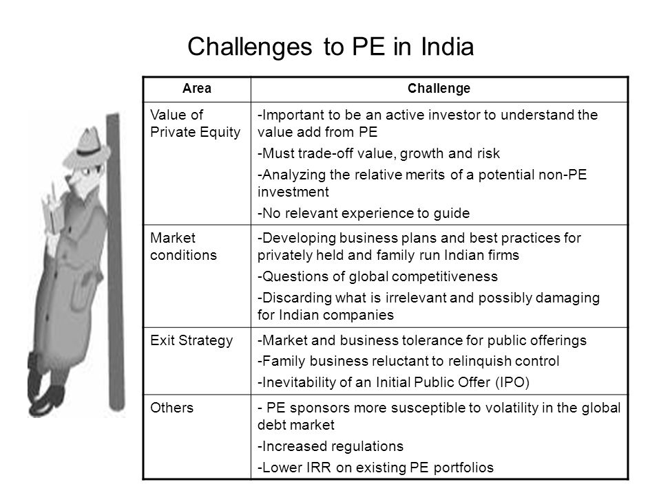 Challenges to PE in India