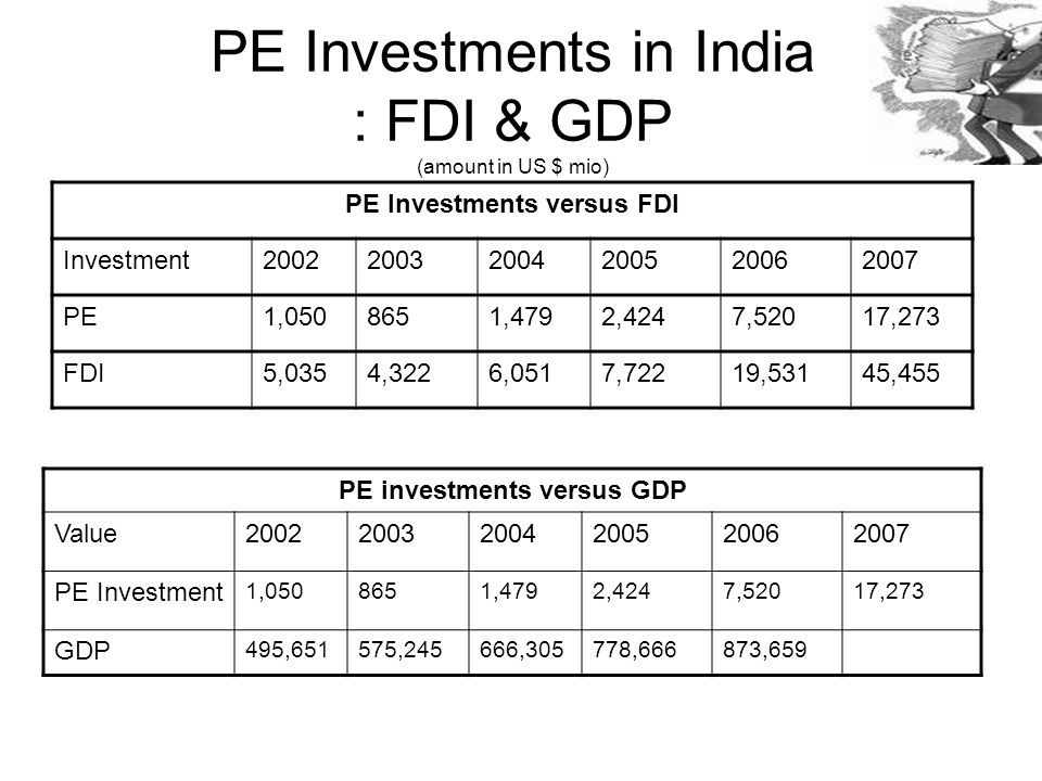 PE Investments in India : FDI & GDP (amount in US $ mio)