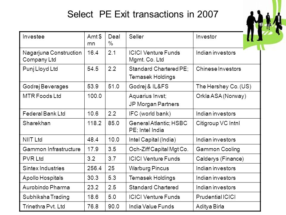 Select PE Exit transactions in 2007