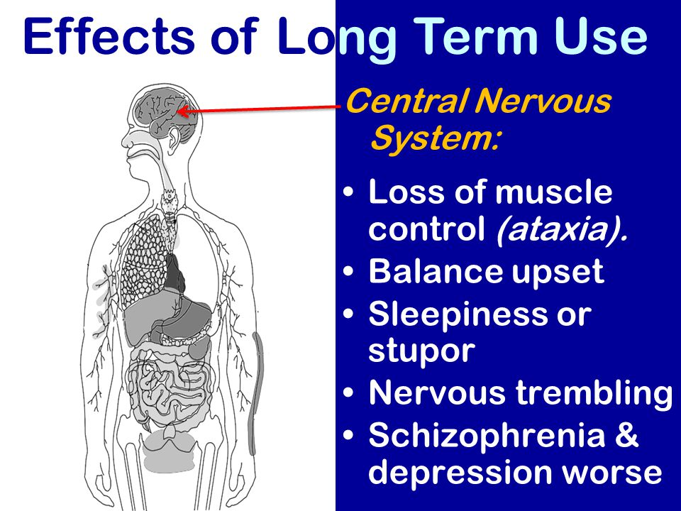 Effects of Long Term Use
