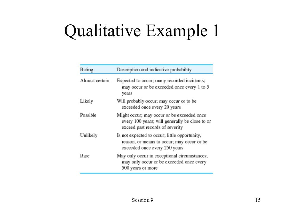 Qualitative Example 1 Session 9
