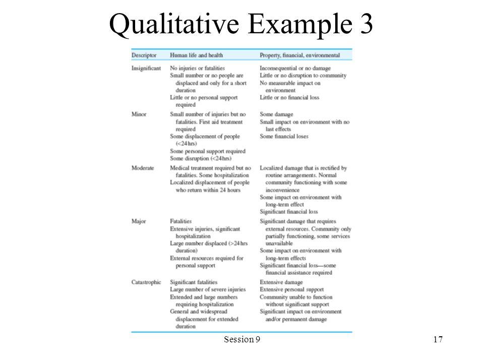 Qualitative Example 3 Session 9