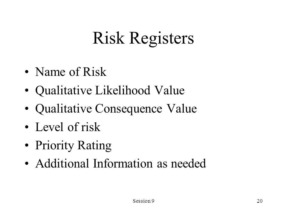 Risk Registers Name of Risk Qualitative Likelihood Value