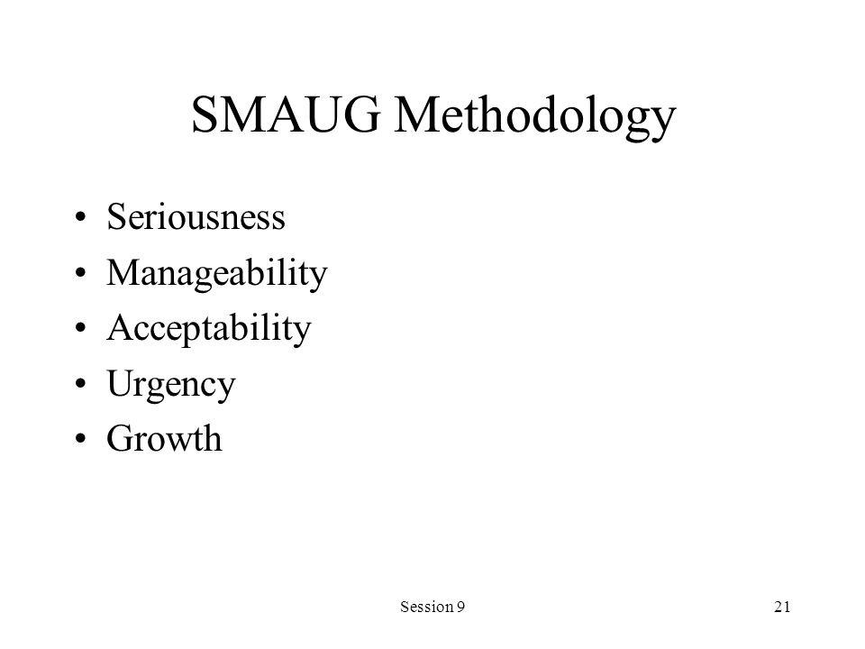 SMAUG Methodology Seriousness Manageability Acceptability Urgency