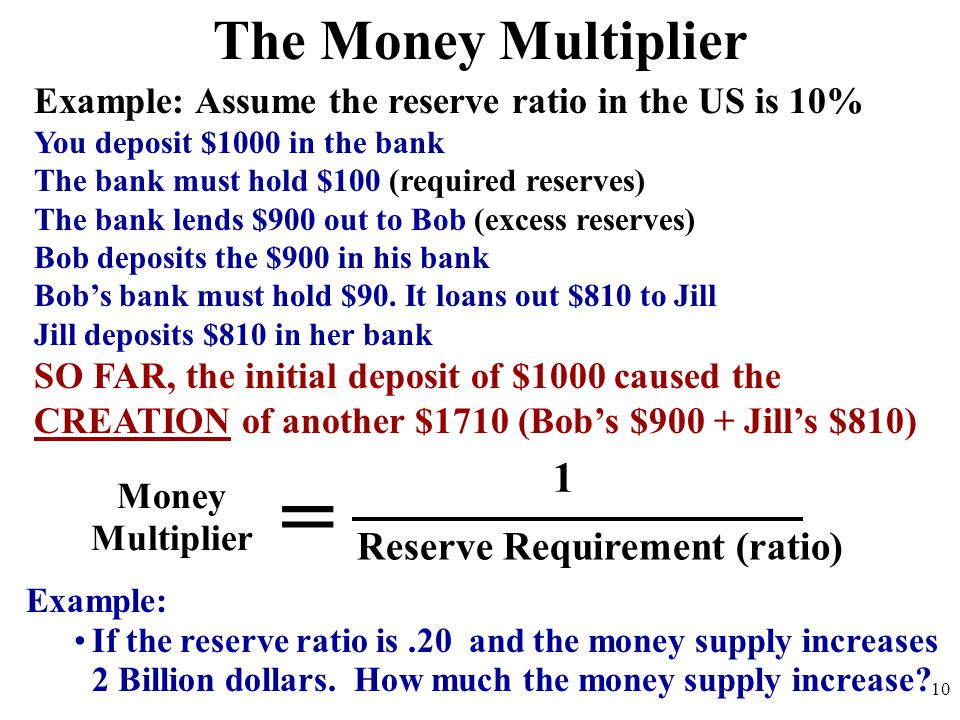 = The Money Multiplier 1 Reserve Requirement (ratio)