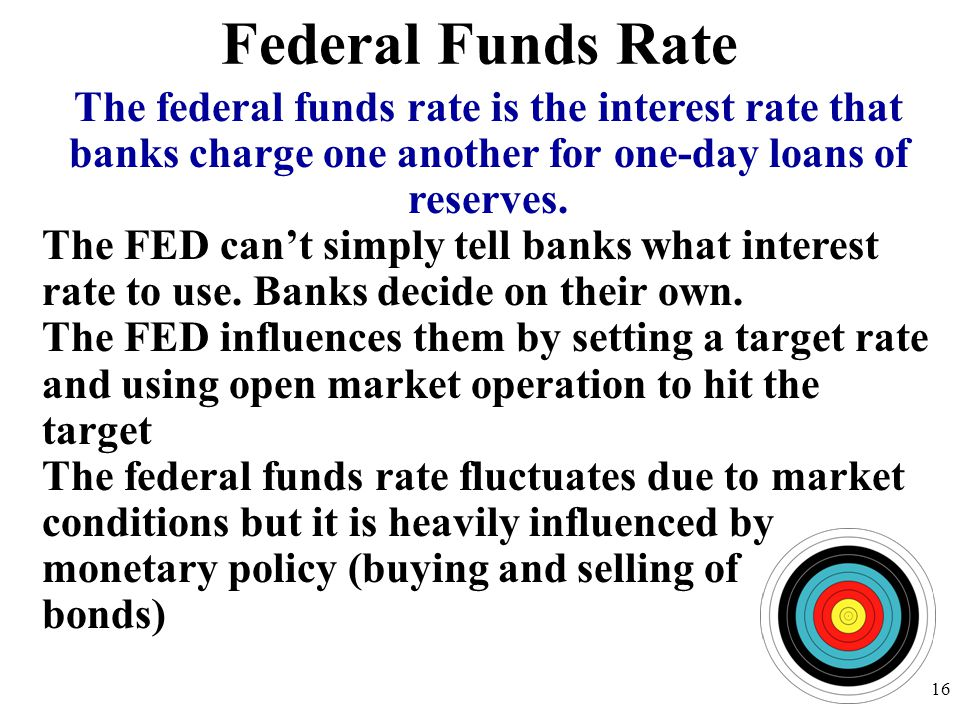 Federal Funds Rate The federal funds rate is the interest rate that banks charge one another for one-day loans of reserves.