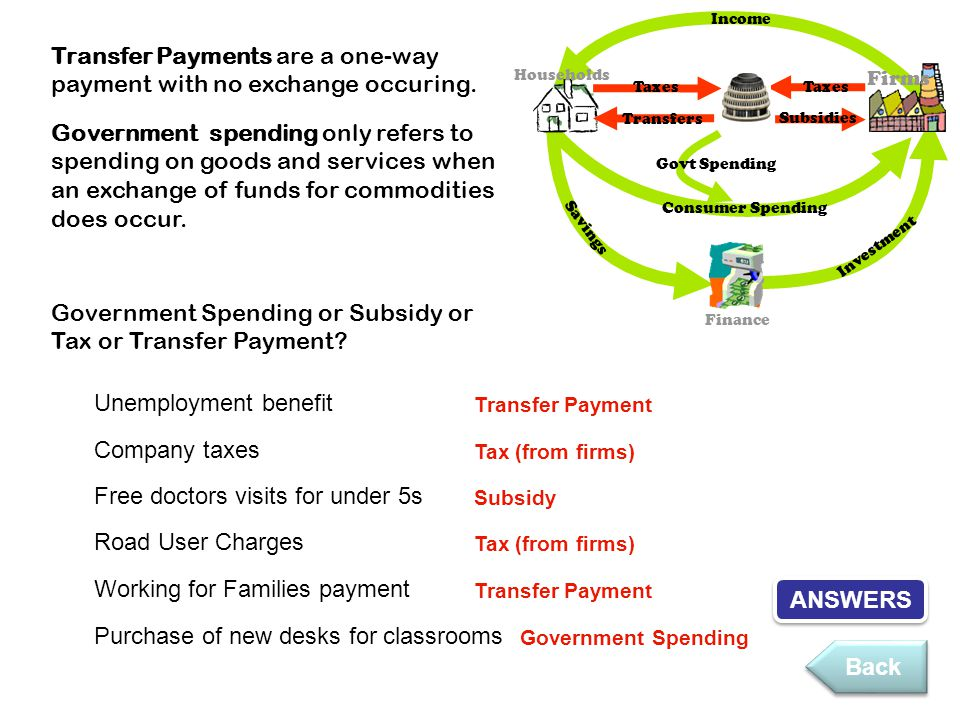 Transfer Payments are a one-way payment with no exchange occuring.