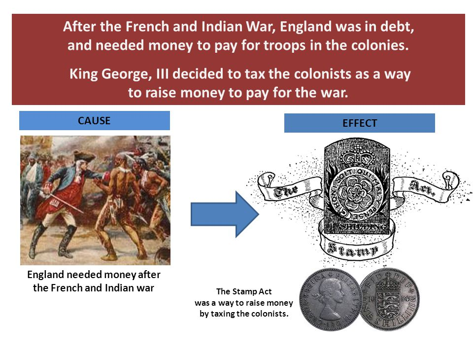 After the French and Indian War, England was in debt,