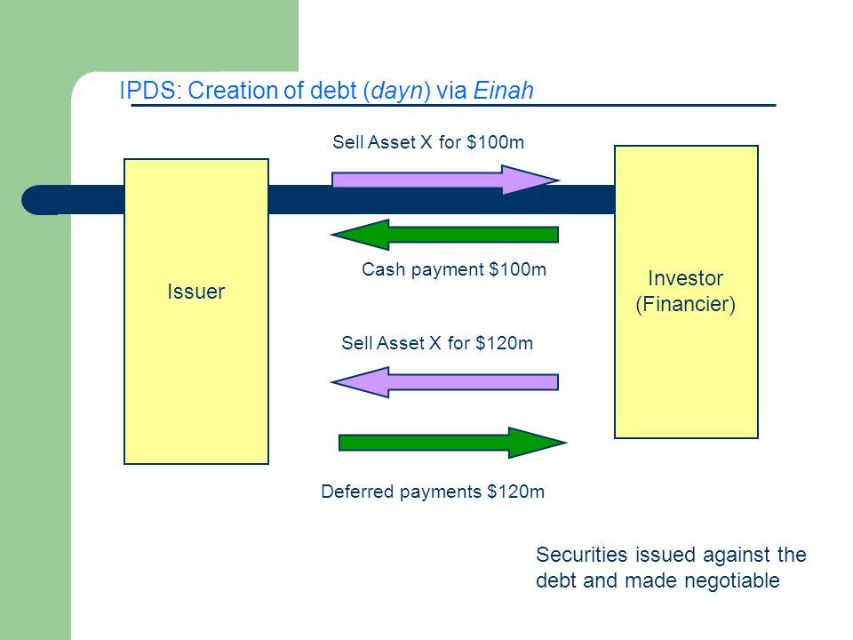 IPDS: Creation of debt (dayn) via Einah