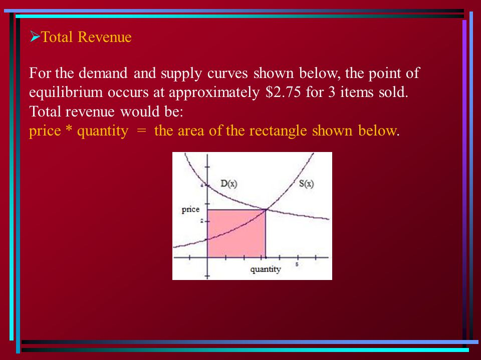 Total Revenue For the demand and supply curves shown below, the point of. equilibrium occurs at approximately $2.75 for 3 items sold.
