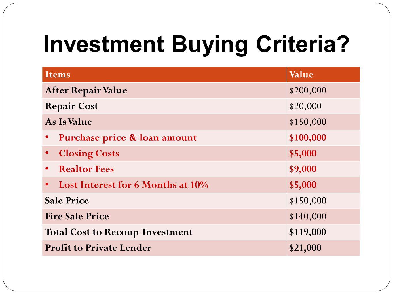 Investment Buying Criteria