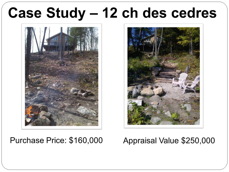 Case Study – 12 ch des cedres