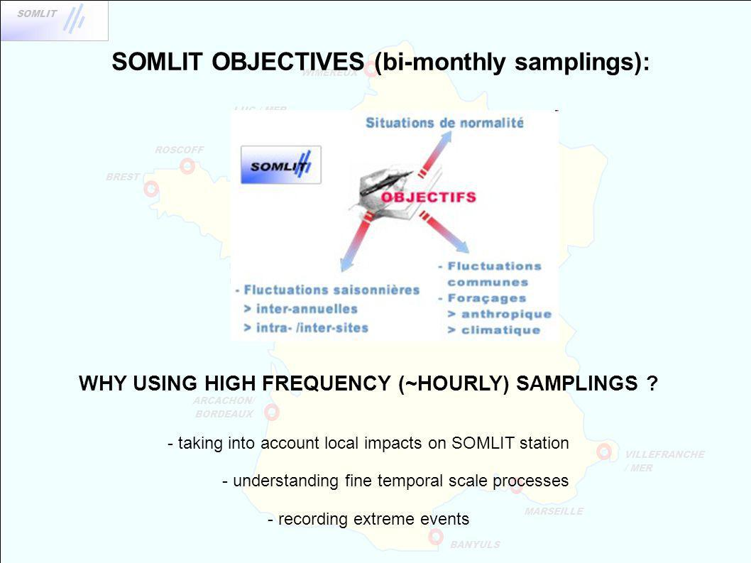 SOMLIT OBJECTIVES (bi-monthly samplings):