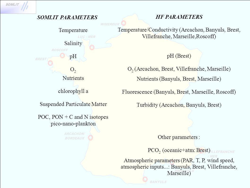 Suspended Particulate Matter POC, PON + C and N isotopes